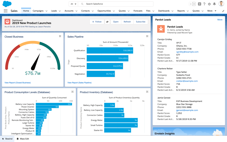 Salesforce CRM Sales Cloud SFA Mulesoft