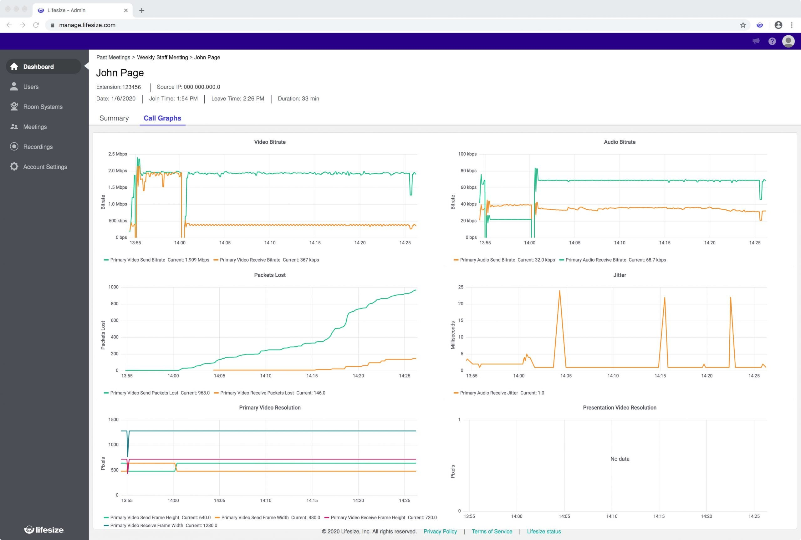 Lifesize Admin Console Real Time Graphs