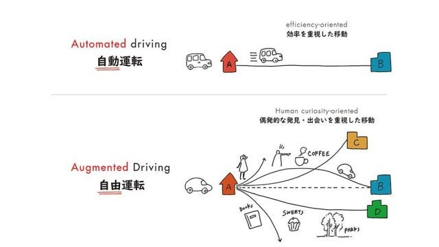 honda augmented driving inforgraphic