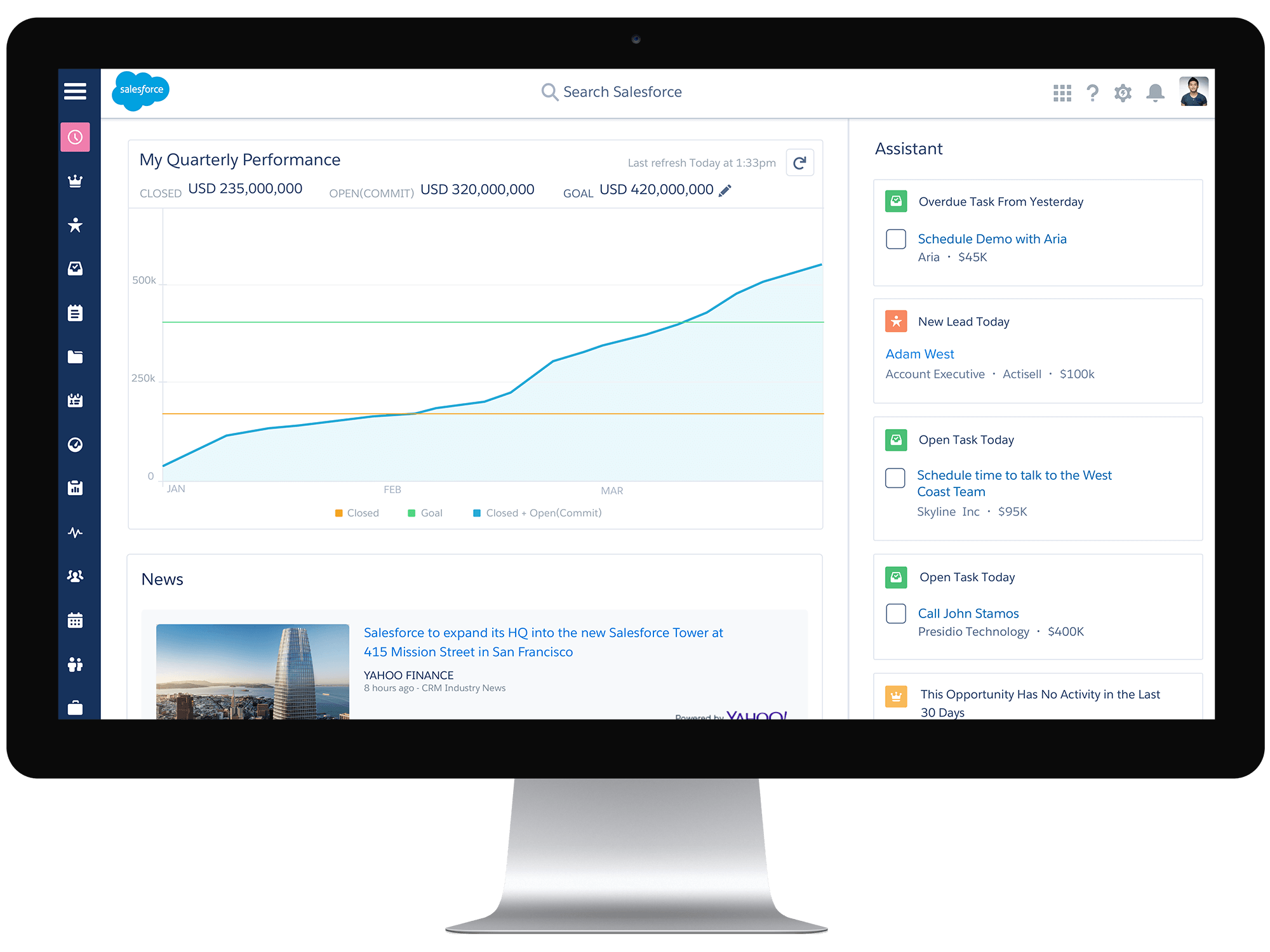 Salesforce Lightning Performance