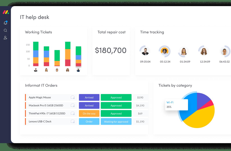 Monday.com Charts Reporting