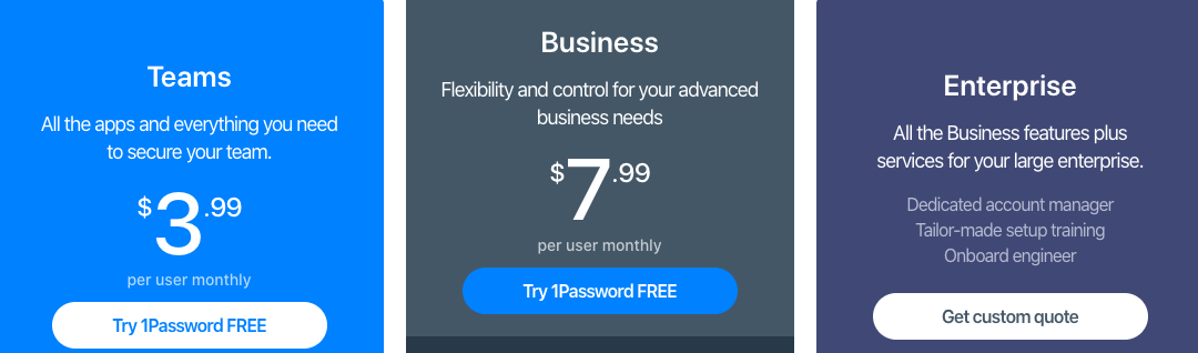 1Password Business Pricing
