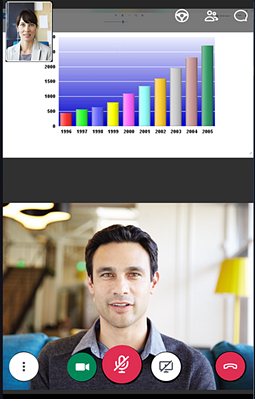 GoToMeeting Android App