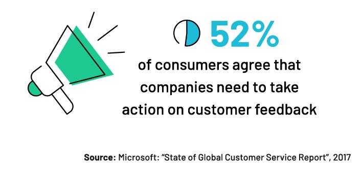 Customer Feedback Stat