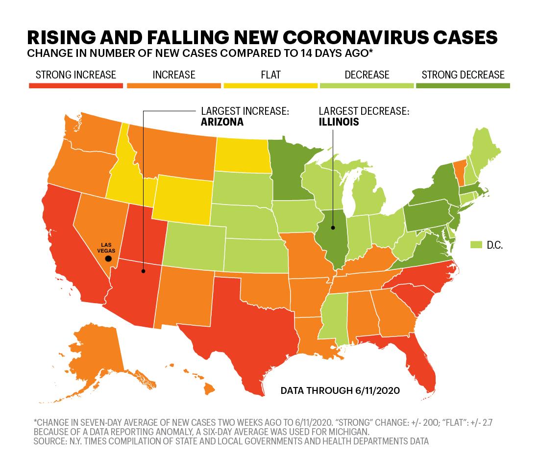 Rising and Falling Coronavirus Cases
