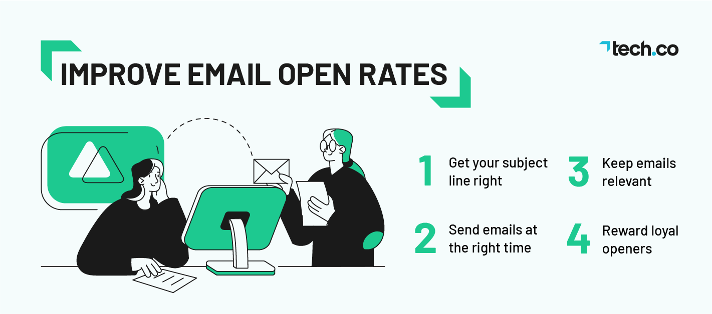 Email Open Rate Tips