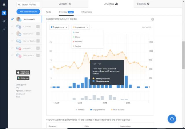 Buffer Analytics Overview