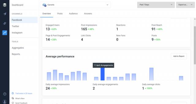Buffer Analytics Platform