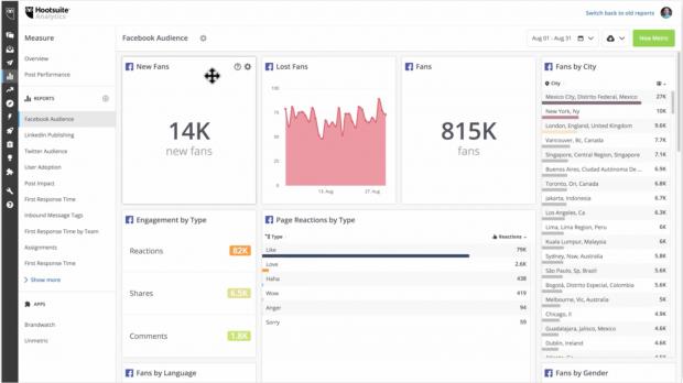Hootsuite Analytics Facebook