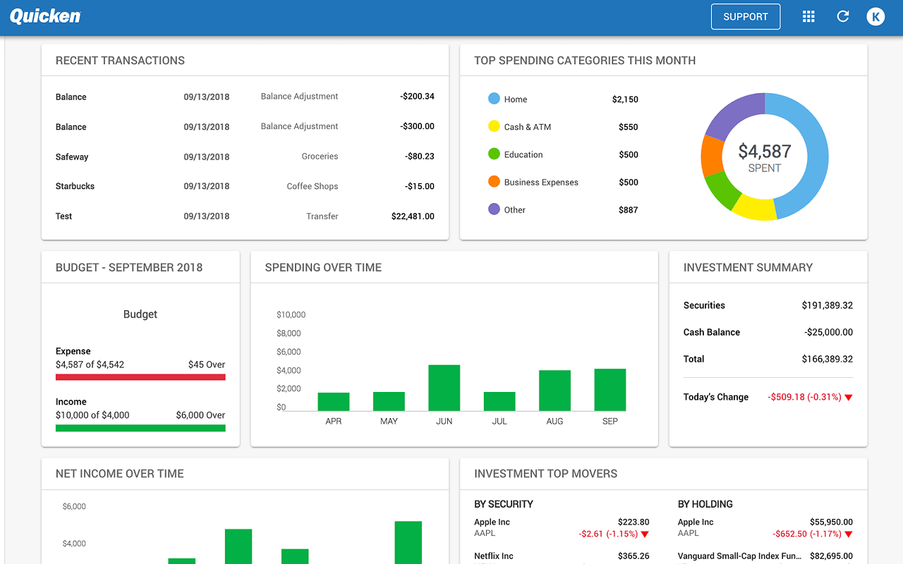 Quicken accounting: Dashboard