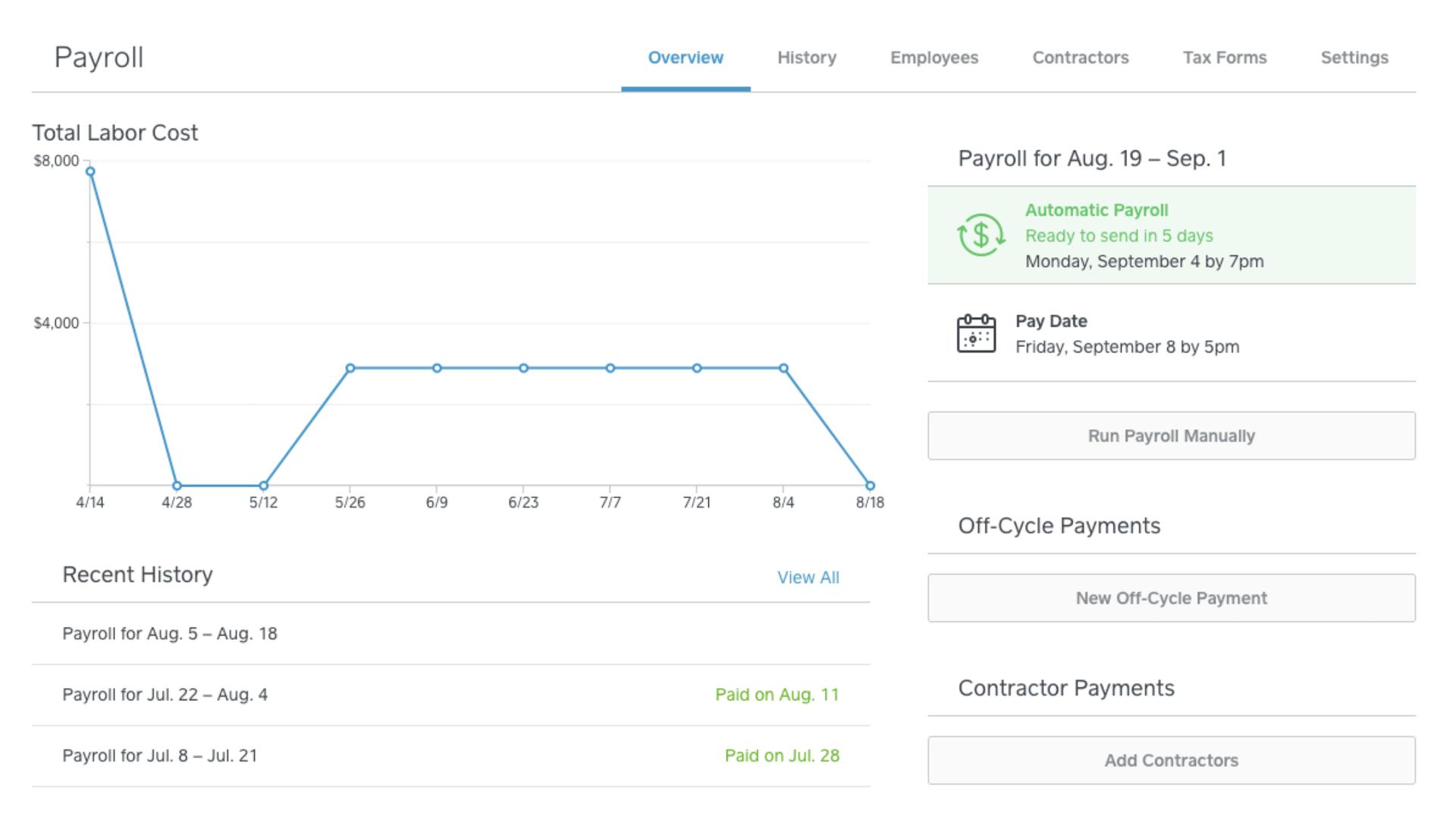 Square Payroll Dashboard