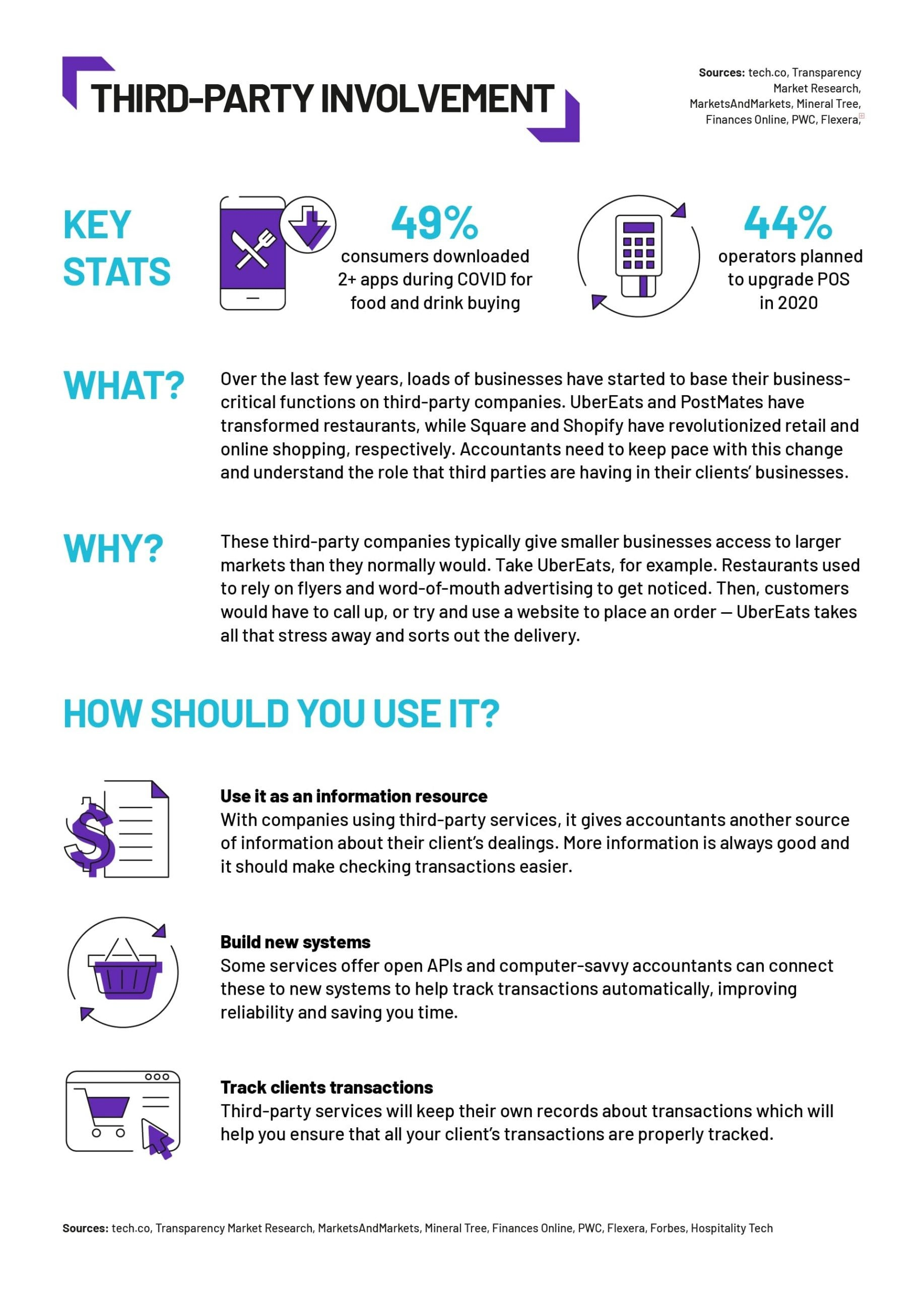 accounting trend - third party involvement - tech.co infographic