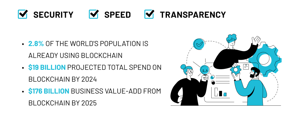 Why is blockchain important